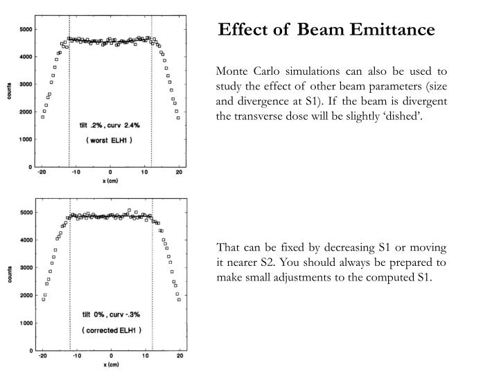 Effect of Beam Emittance