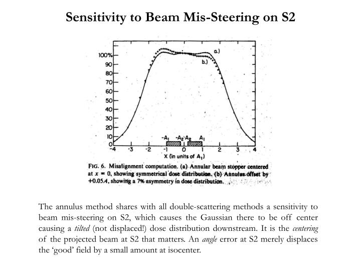Sensitivity to Beam Mis-Steering on S2