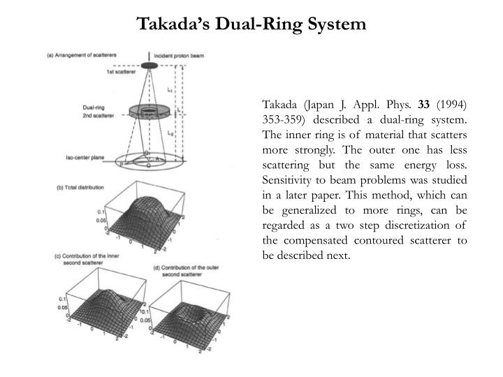Takada's Dual-Ring System