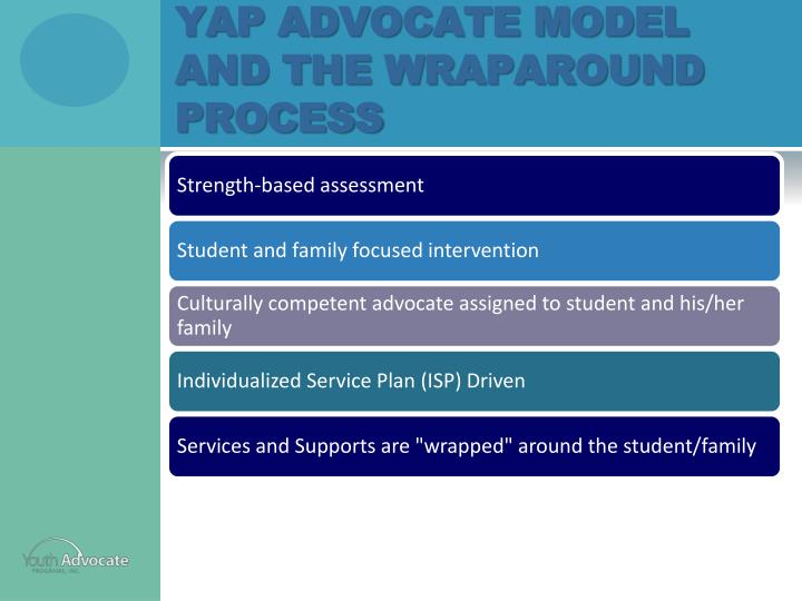 YAP Advocate Model and the Wraparound Process