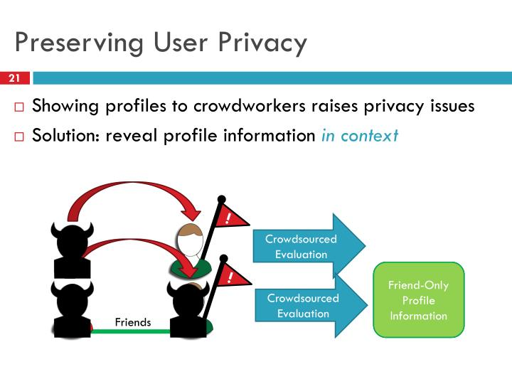 Preserving User Privacy