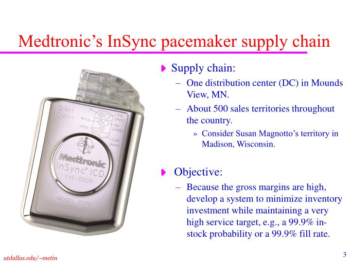 Medtronic s insync pacemaker supply chain
