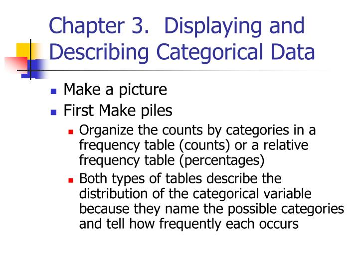 Chapter 3.  Displaying and Describing Categorical Data