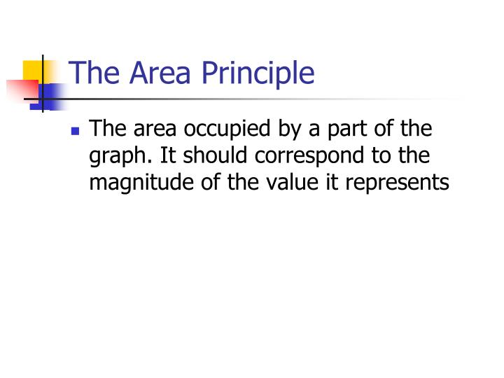 The Area Principle
