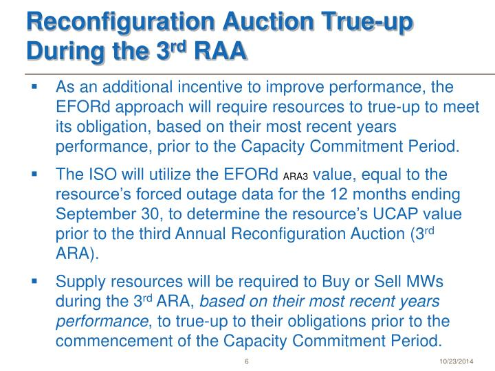 Reconfiguration Auction True-up During the 3
