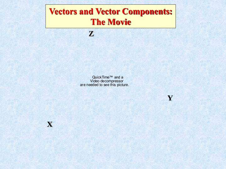Vectors and Vector Components: