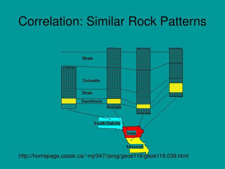 Correlation: Similar Rock Patterns