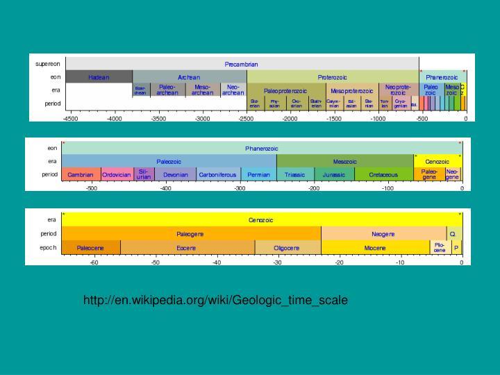 http://en.wikipedia.org/wiki/Geologic_time_scale