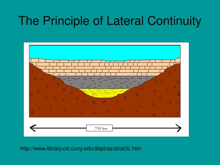 The Principle of Lateral Continuity