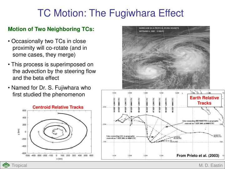 TC Motion: The Fugiwhara Effect