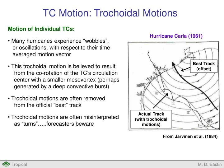TC Motion: Trochoidal Motions