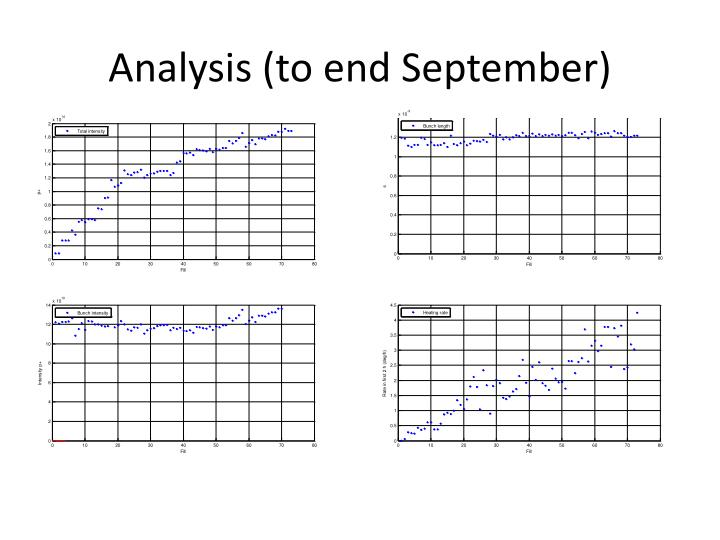 Analysis to end september