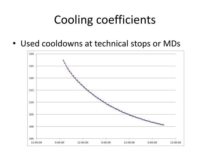 Cooling coefficients