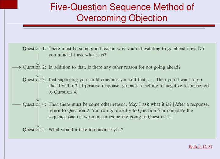 Five-Question Sequence Method of Overcoming Objection