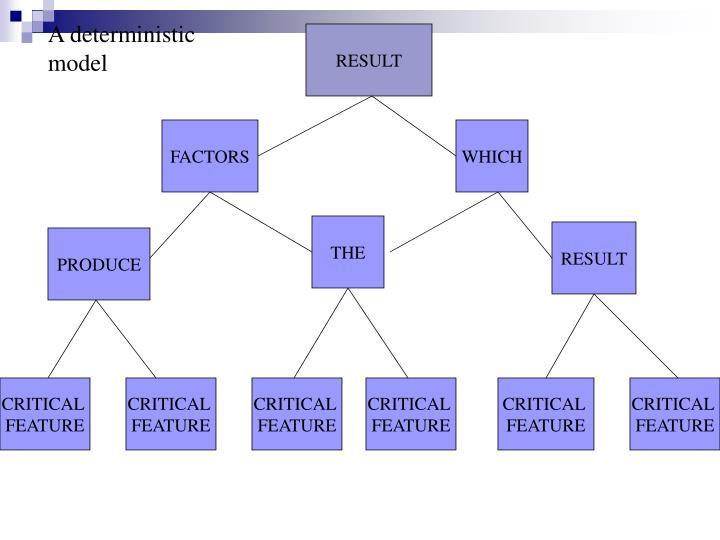 A deterministic