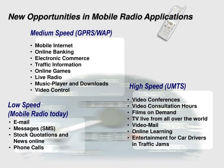 New Opportunities in Mobile Radio Applications