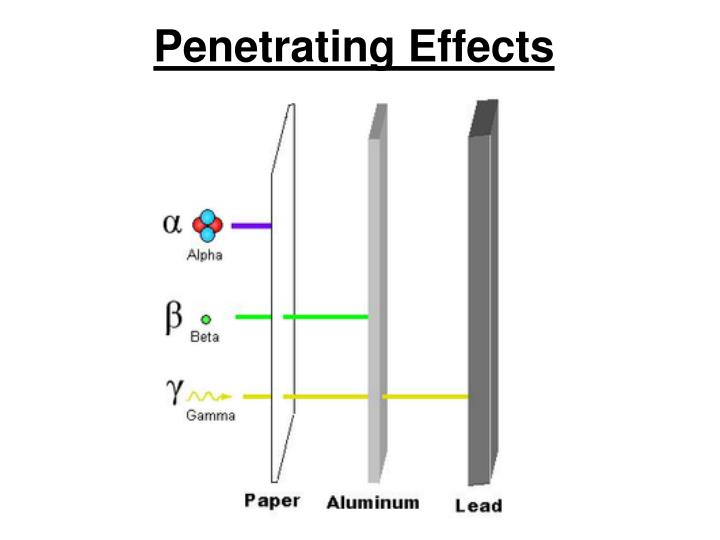 Penetrating Effects