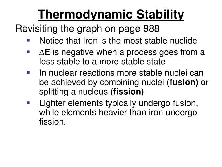 Thermodynamic Stability