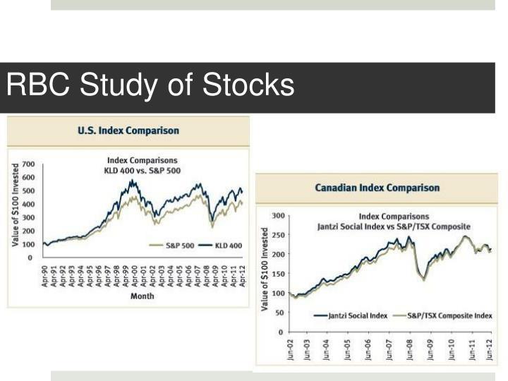 RBC Study of Stocks