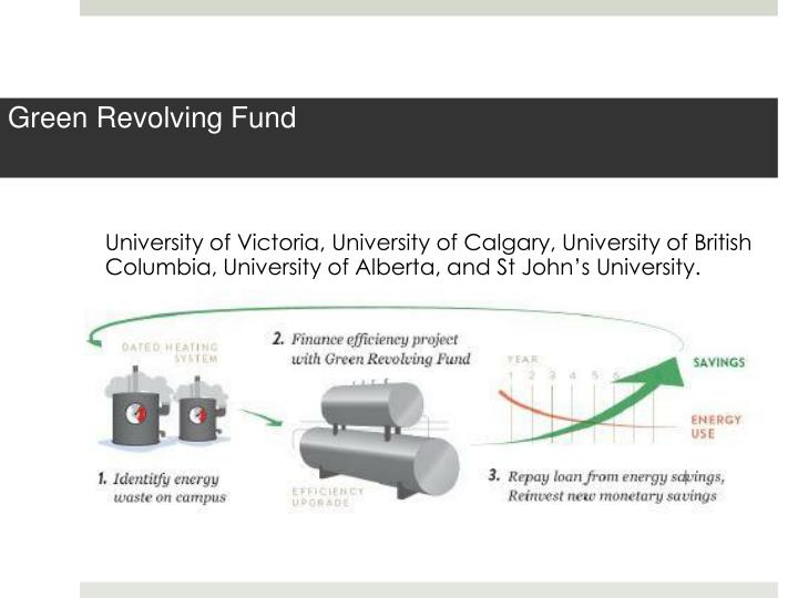 Green Revolving Fund
