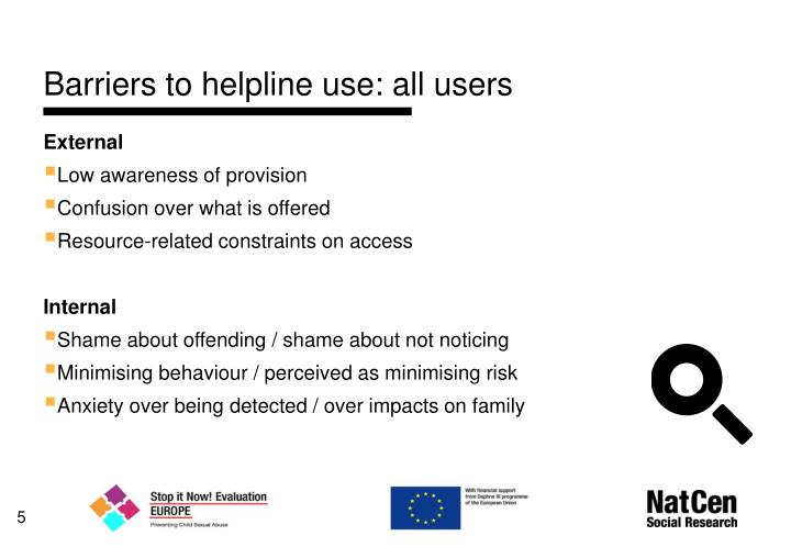 Barriers to helpline use: all users