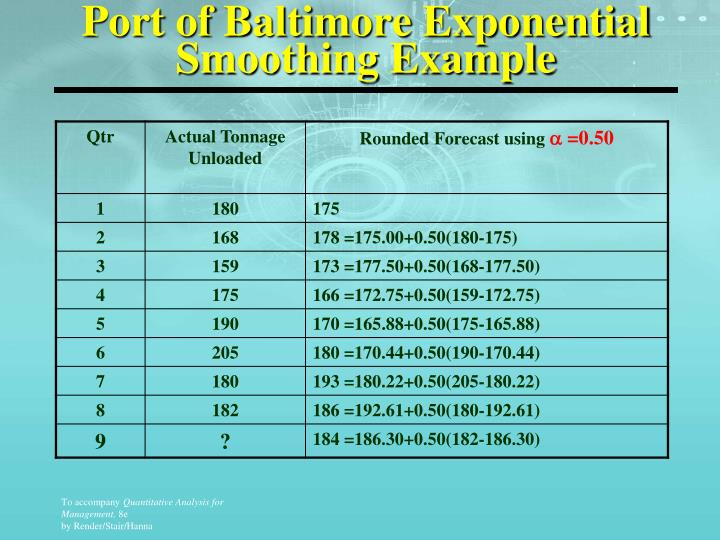 Port of baltimore exponential smoothing example2