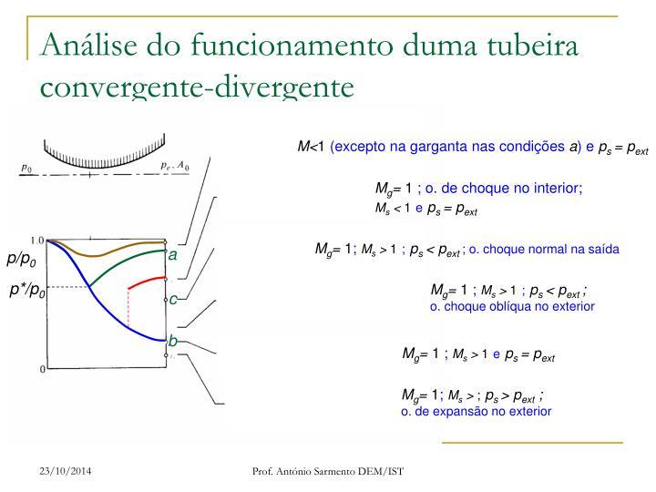 Análise do funcionamento duma tubeira convergente-divergente