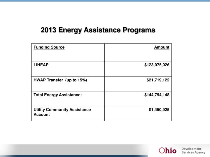 2013 Energy Assistance Programs