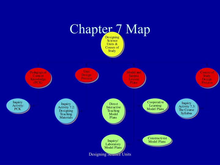 Chapter 7 Map