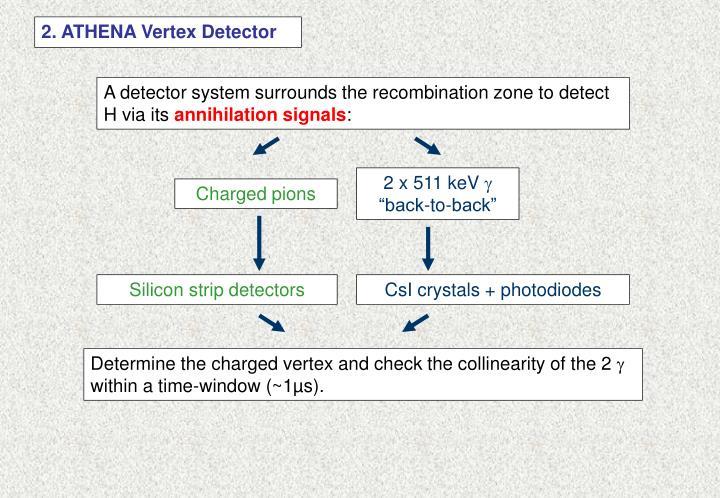 2. ATHENA Vertex Detector