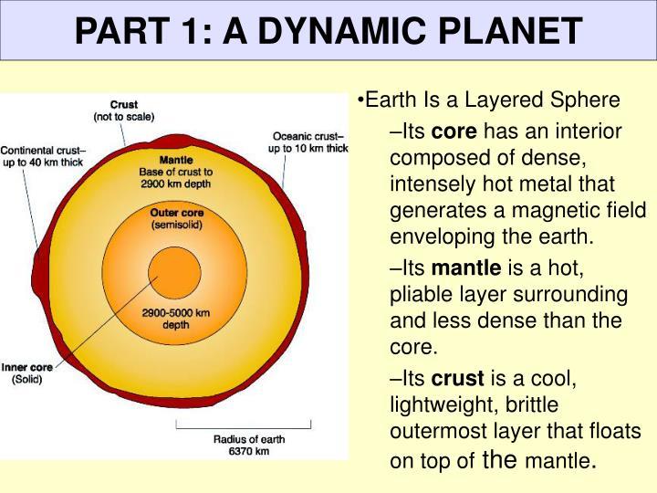 PART 1: A DYNAMIC PLANET