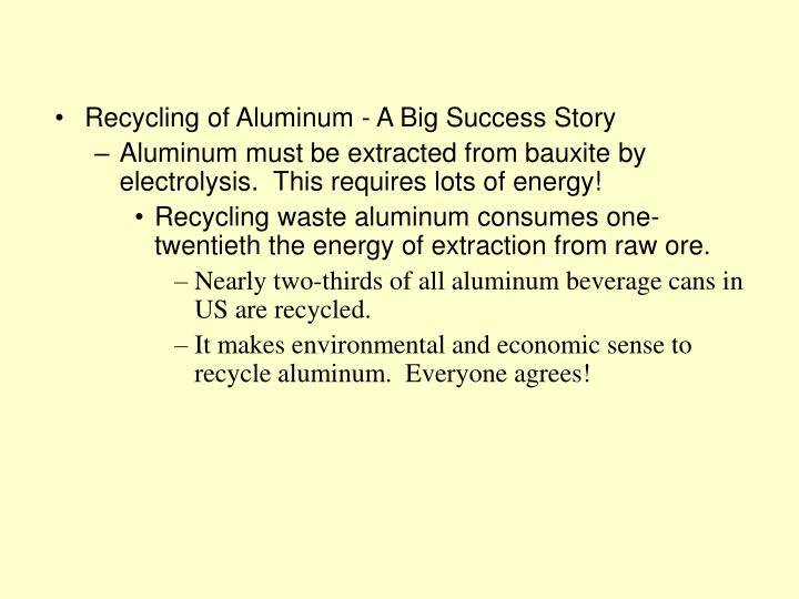 Recycling of Aluminum - A Big Success Story