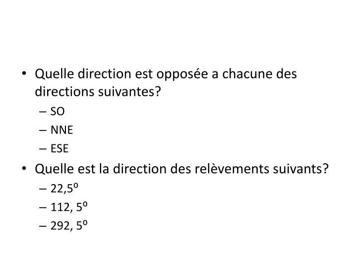 Quelle direction est opposée a chacune des directions suivantes?