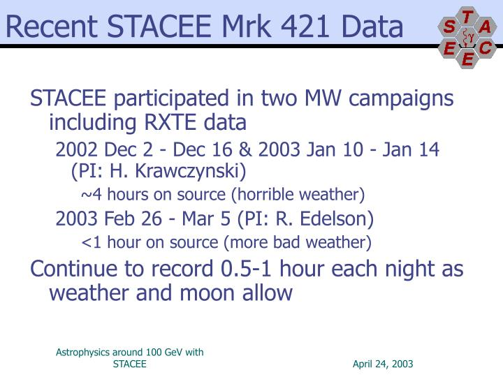 Recent STACEE Mrk 421 Data