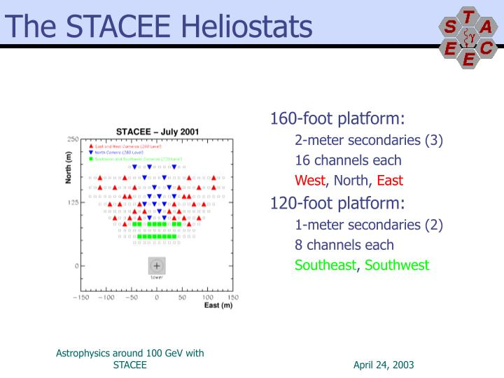 The STACEE Heliostats