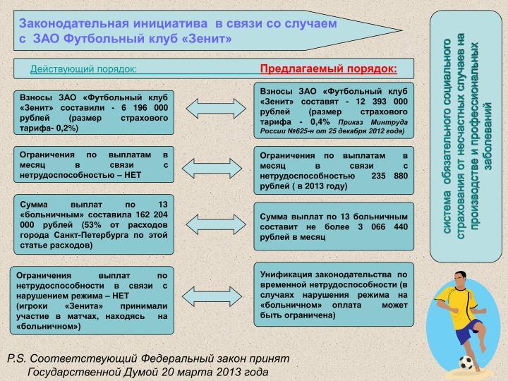 Законодательная инициатива  в связи со случаем