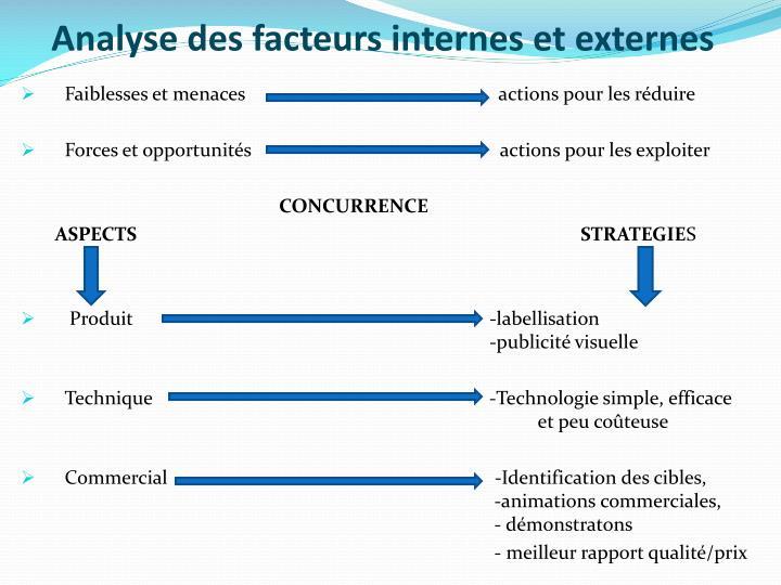 Analyse des facteurs internes et externes
