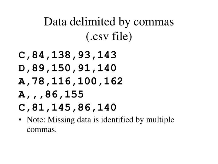 Data delimited by commas