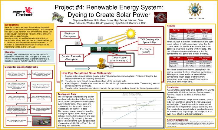 Project 4 renewable energy system dyeing to create solar power