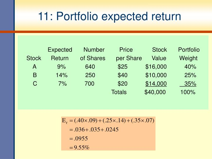11: Portfolio expected return