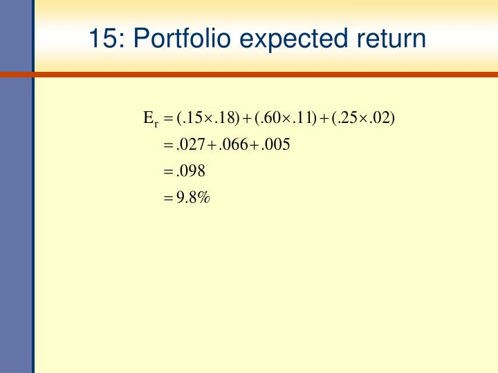 15: Portfolio expected return