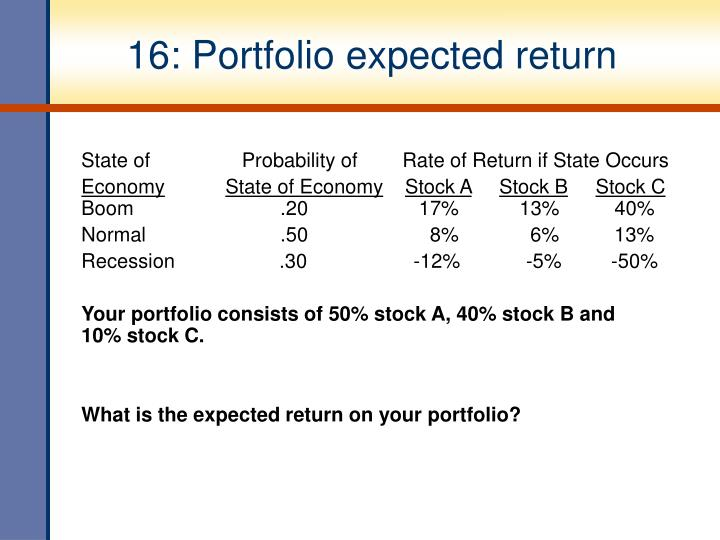 16: Portfolio expected return