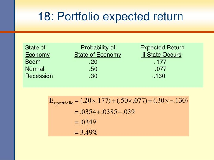 18: Portfolio expected return