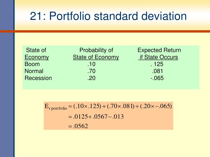 21: Portfolio standard deviation