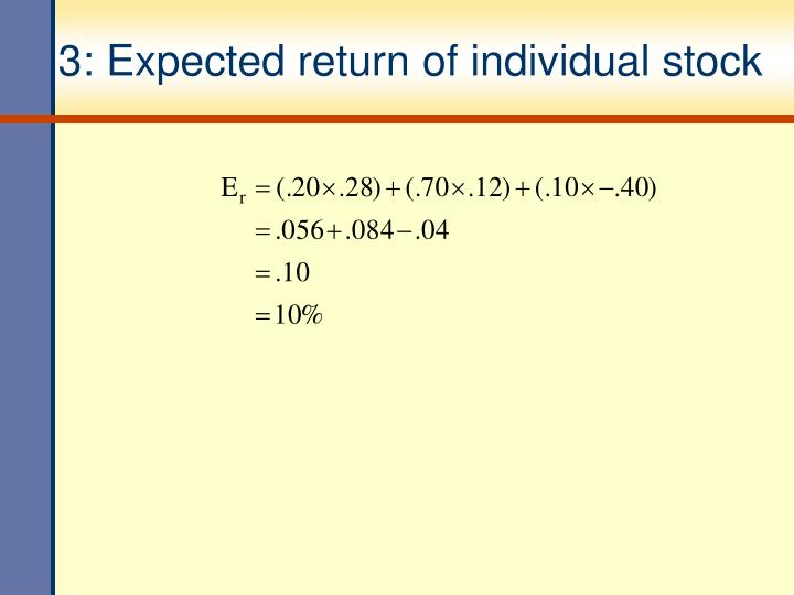 3: Expected return of individual stock