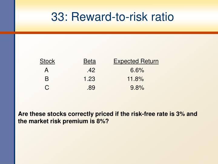 33: Reward-to-risk ratio