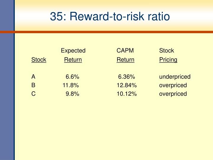 35: Reward-to-risk ratio