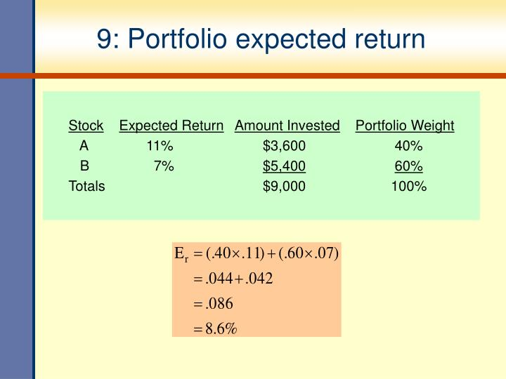 9: Portfolio expected return