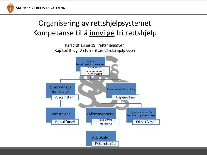 Organisering av rettshjelpsystemet