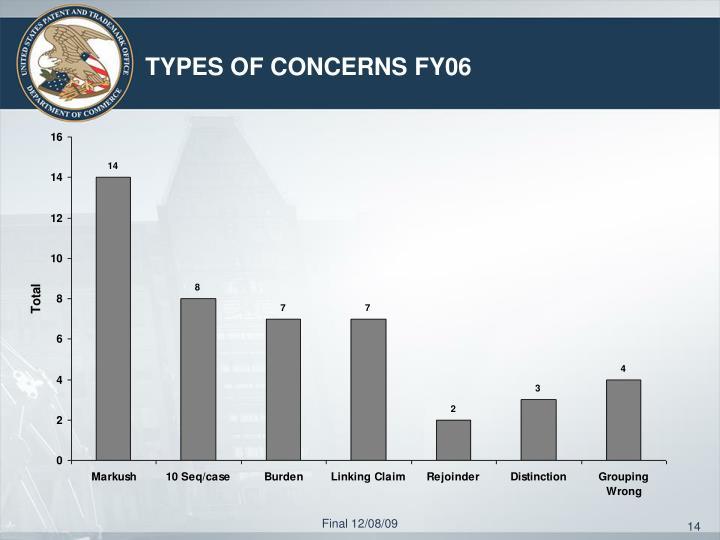 TYPES OF CONCERNS FY06